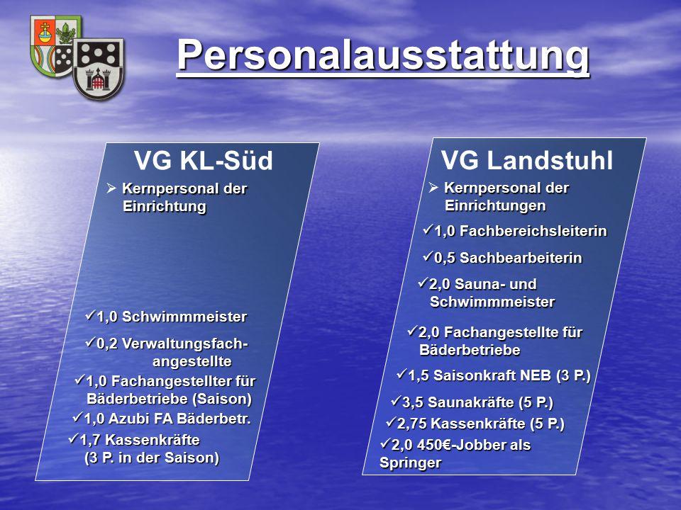 Personalausstattung VG KL-Süd VG Landstuhl