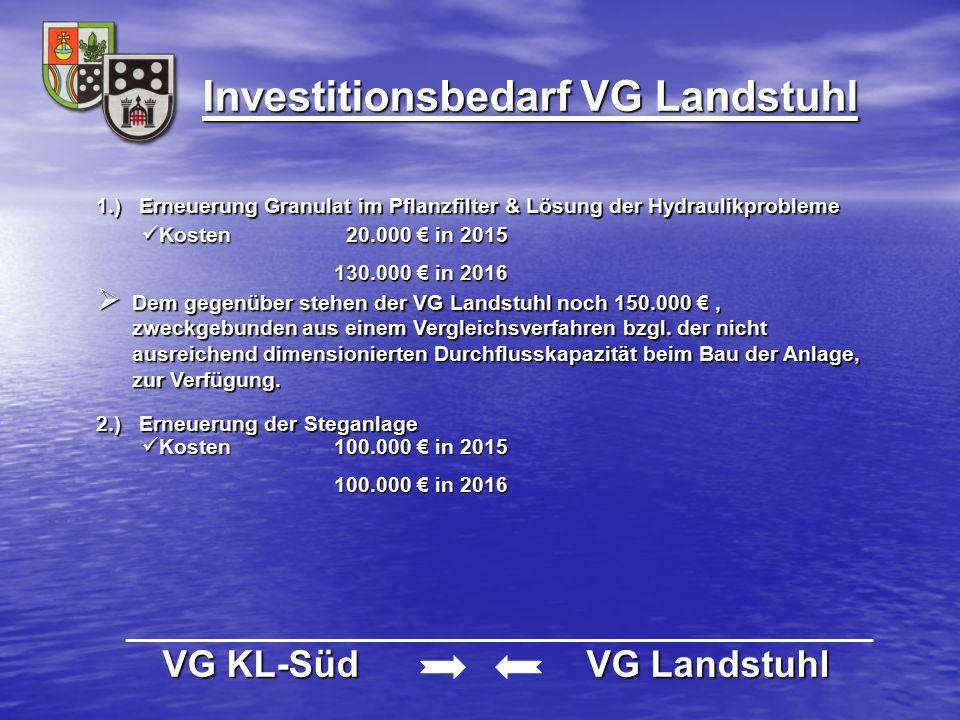 Investitionsbedarf VG Landstuhl
