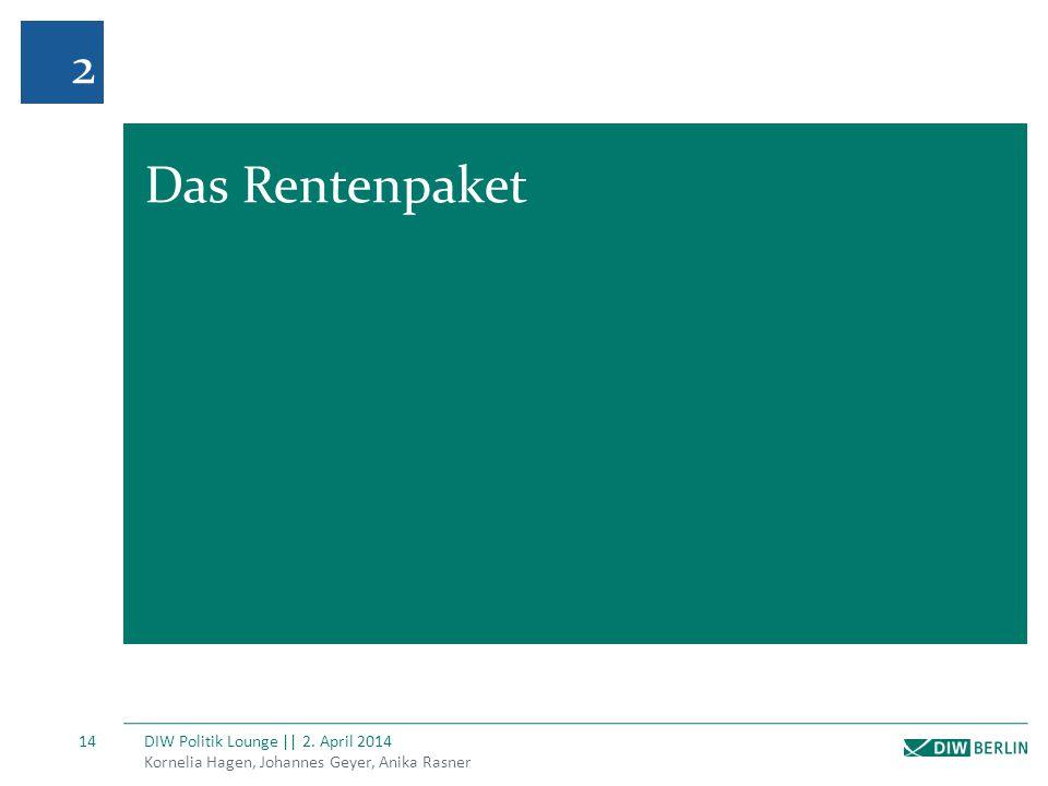 2 Das Rentenpaket DIW Politik Lounge || 2. April 2014
