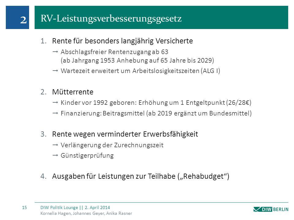 RV-Leistungsverbesserungsgesetz