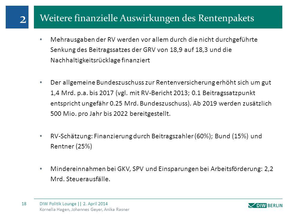 Weitere finanzielle Auswirkungen des Rentenpakets