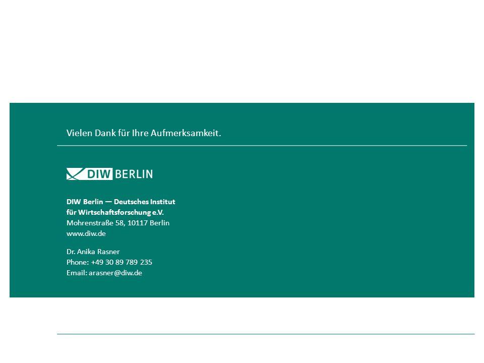 Dr. Anika Rasner Phone: +49 30 89 789 235 Email: arasner@diw.de