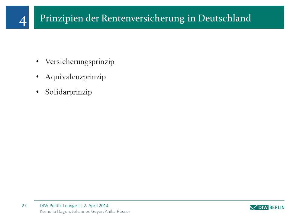 Prinzipien der Rentenversicherung in Deutschland
