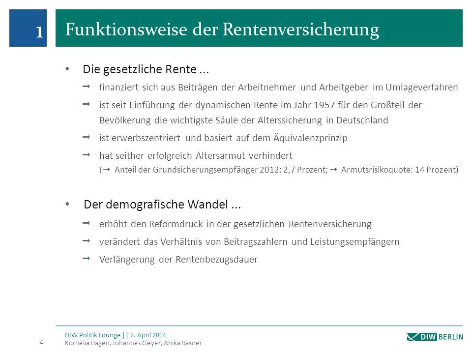 1 Funktionsweise der Rentenversicherung Die gesetzliche Rente ...