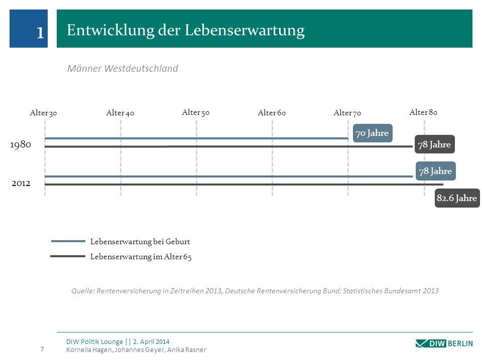1 Entwicklung der Lebenserwartung Männer Westdeutschland 1980 2012