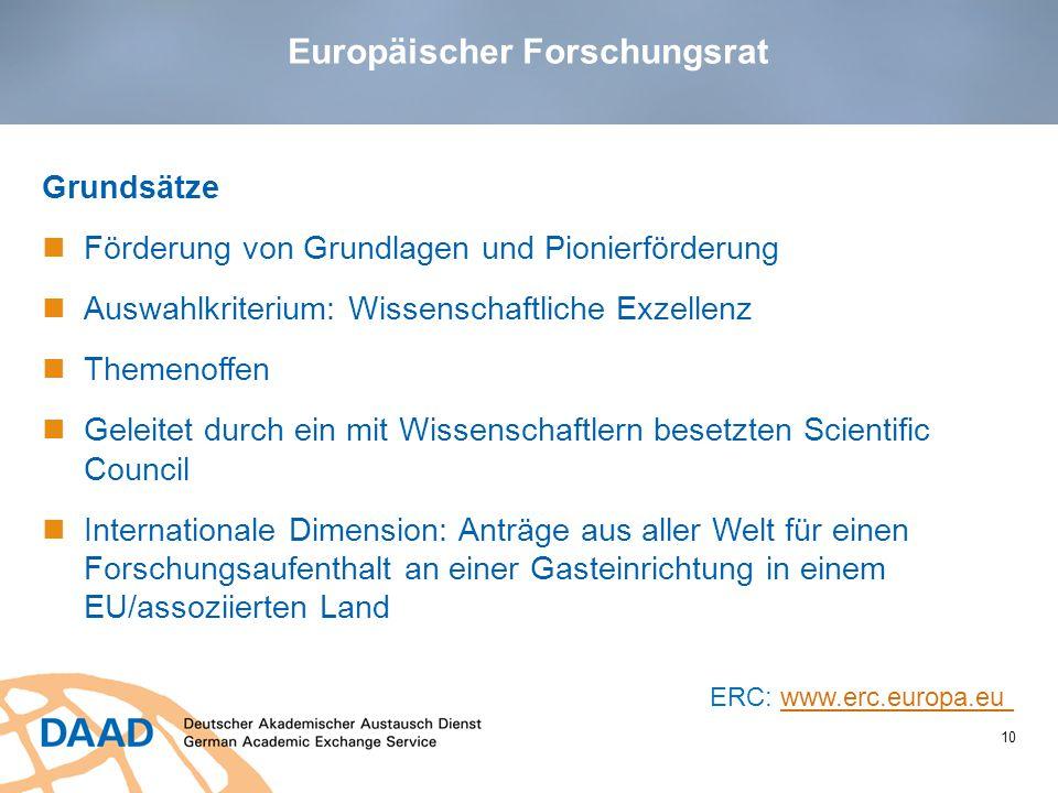 Europäischer Forschungsrat