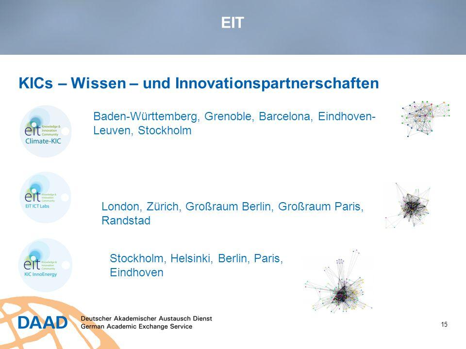 KICs – Wissen – und Innovationspartnerschaften
