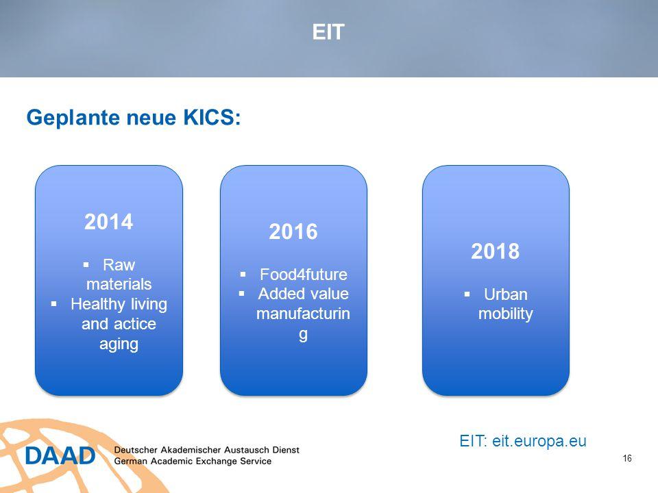 EIT Geplante neue KICS: 2014 2016 2018 Raw materials
