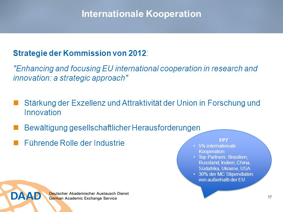 Internationale Kooperation