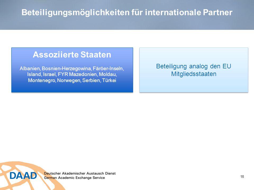 Beteiligungsmöglichkeiten für internationale Partner