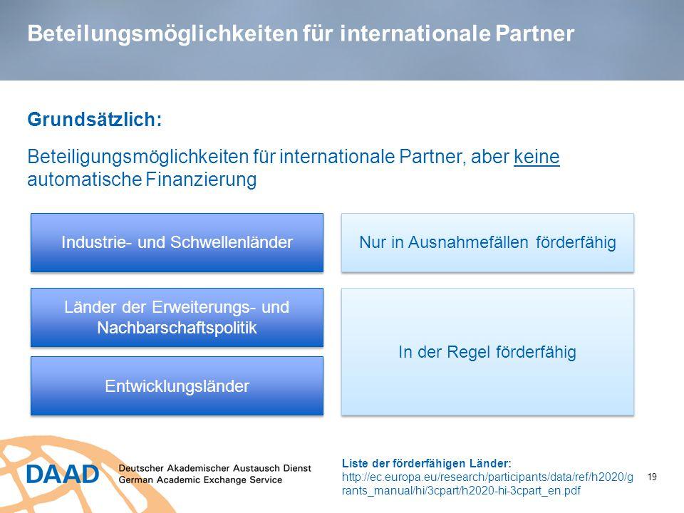 Beteilungsmöglichkeiten für internationale Partner