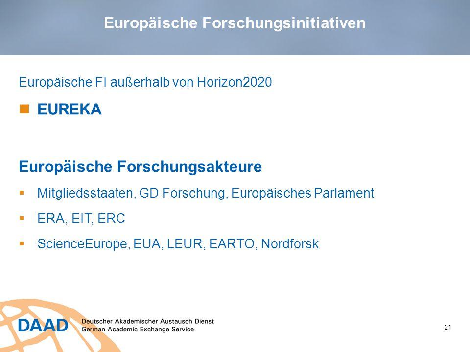 Europäische Forschungsinitiativen