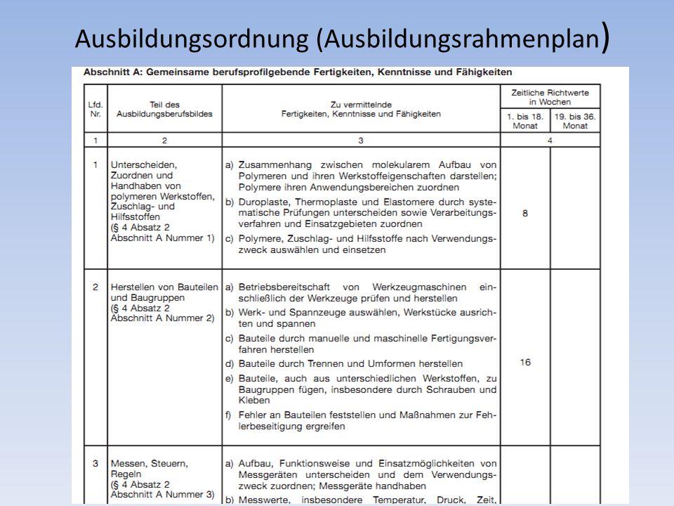 Ausbildungsordnung (Ausbildungsrahmenplan)