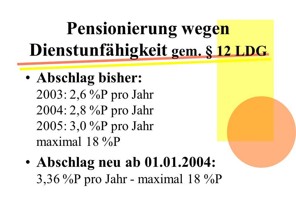 Pensionierung wegen Dienstunfähigkeit gem. § 12 LDG