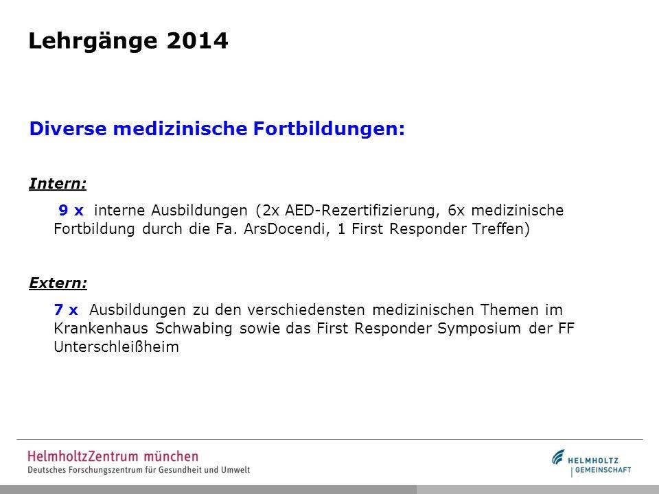 Lehrgänge 2014 Diverse medizinische Fortbildungen: Intern: