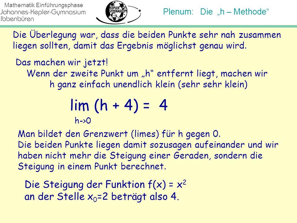 lim (h + 4) = 4 Die Steigung der Funktion f(x) = x2