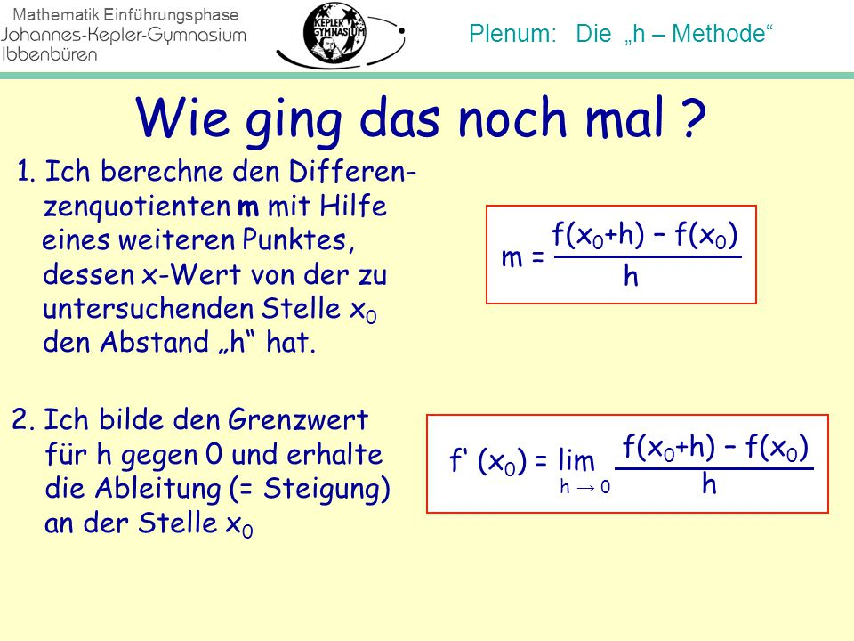Wie ging das noch mal 1. Ich berechne den Differen-zenquotienten m mit Hilfe.