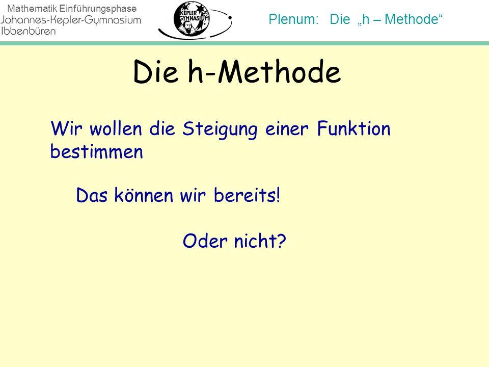 Die h-Methode Wir wollen die Steigung einer Funktion bestimmen