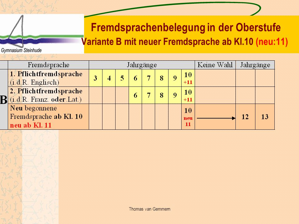 Fremdsprachenbelegung in der Oberstufe Variante B mit neuer Fremdsprache ab Kl.10 (neu:11)