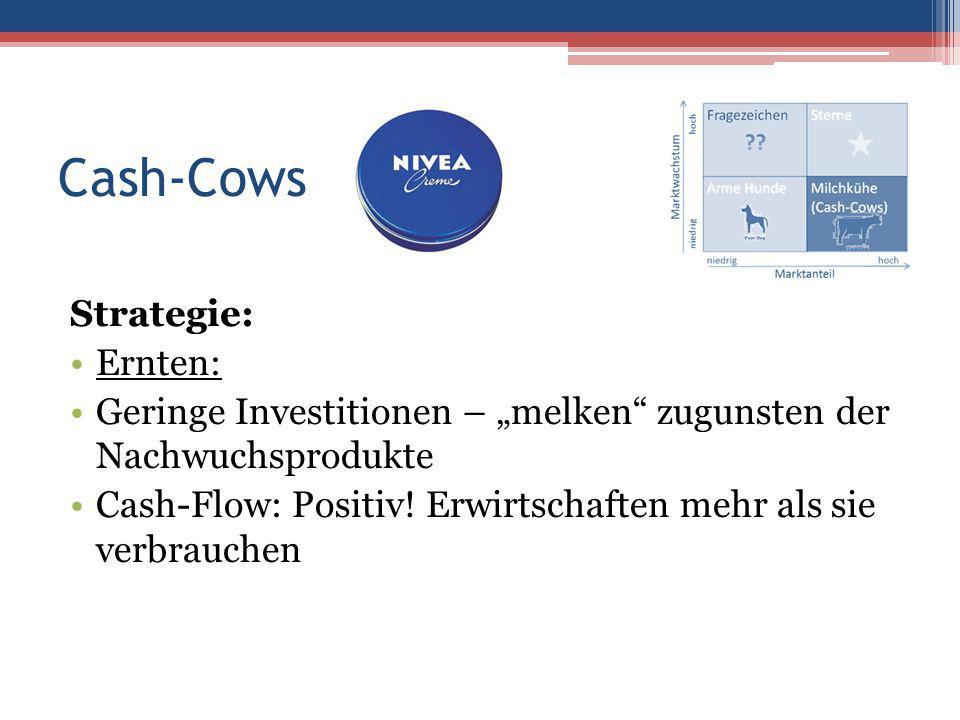 Cash-Cows Strategie: Ernten: