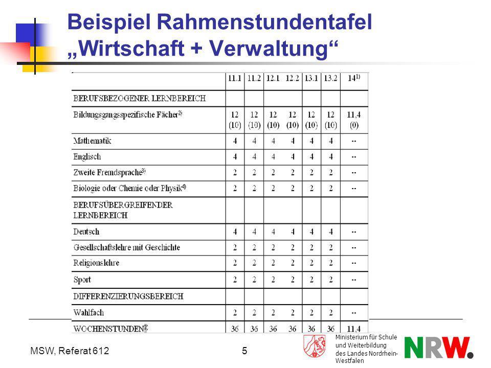 """Beispiel Rahmenstundentafel """"Wirtschaft + Verwaltung"""