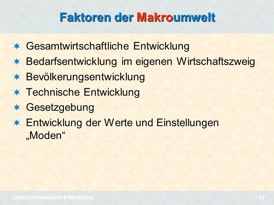 Faktoren der Makroumwelt