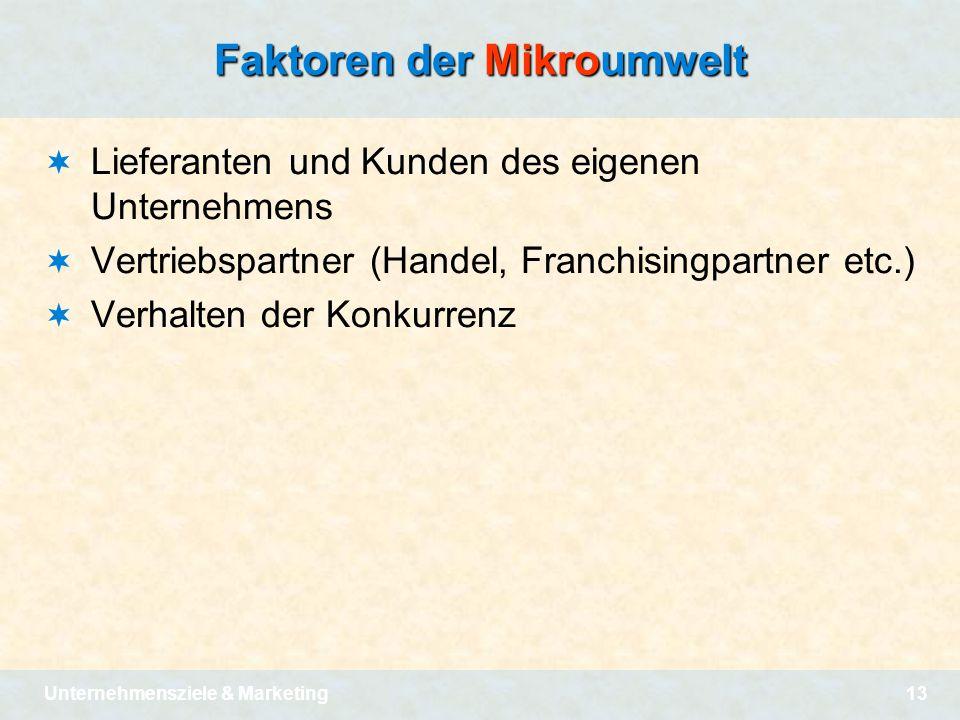 Faktoren der Mikroumwelt