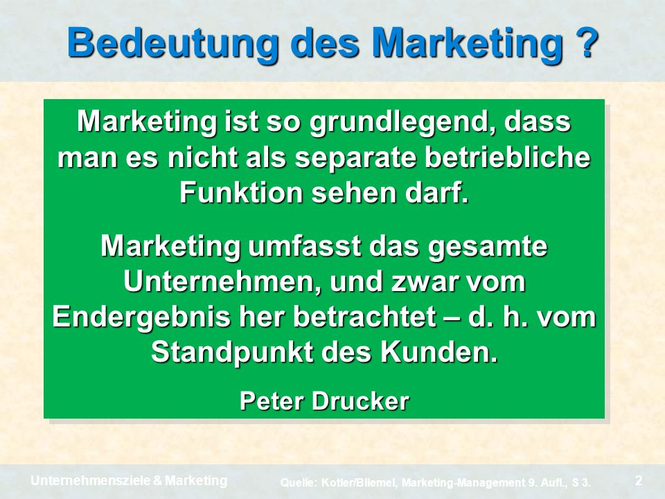 Bedeutung des Marketing