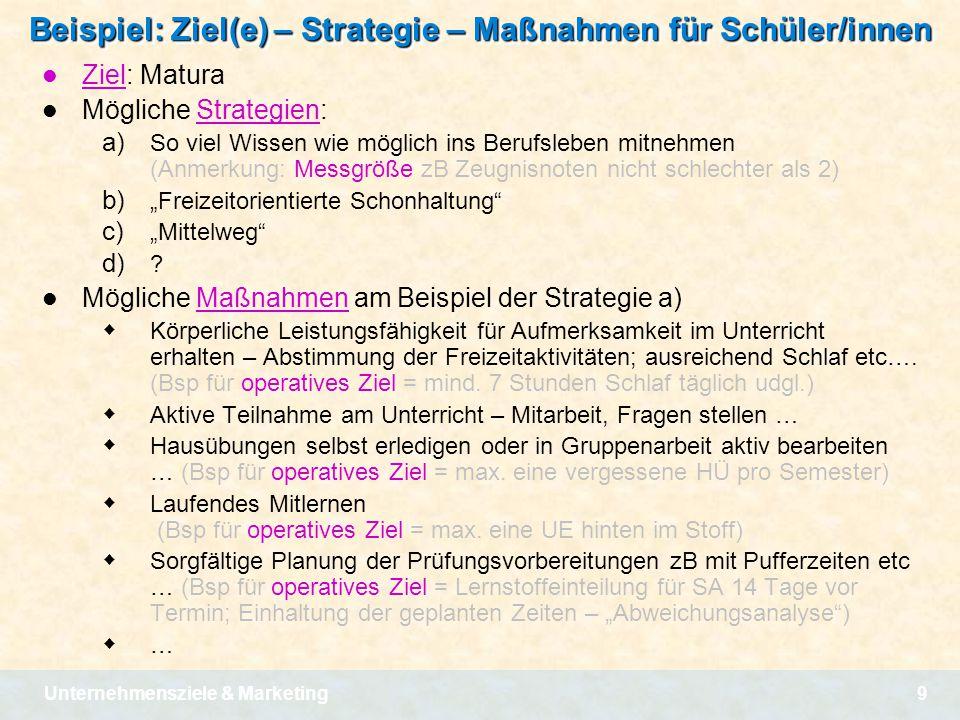 Beispiel: Ziel(e) – Strategie – Maßnahmen für Schüler/innen