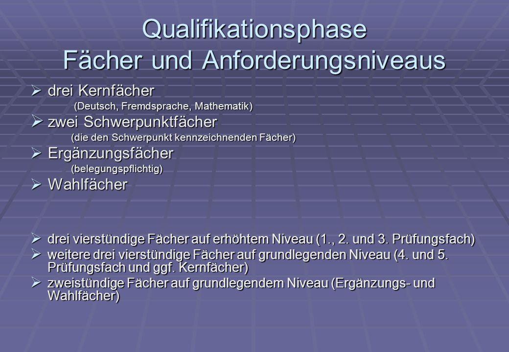 Qualifikationsphase Fächer und Anforderungsniveaus