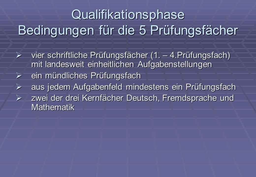 Qualifikationsphase Bedingungen für die 5 Prüfungsfächer