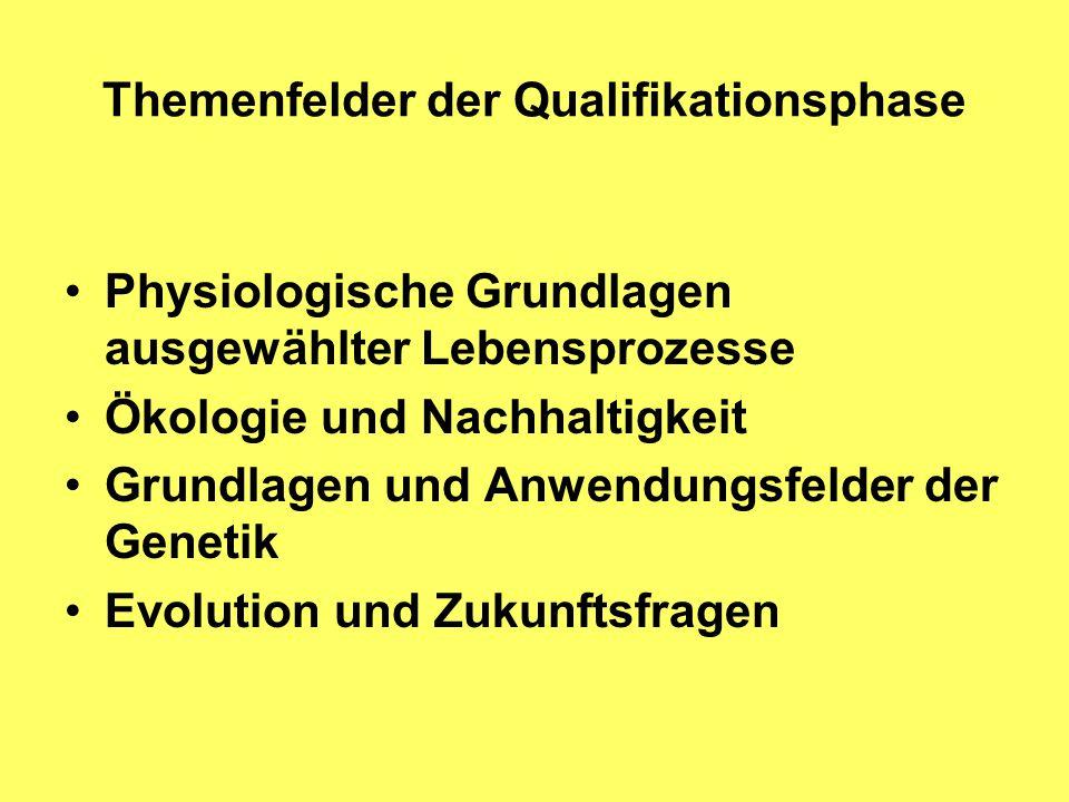 Themenfelder der Qualifikationsphase