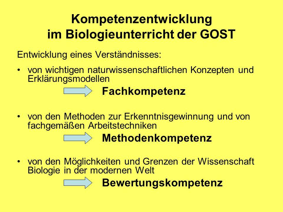 Kompetenzentwicklung im Biologieunterricht der GOST