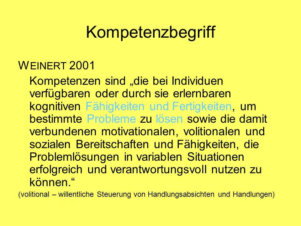 Kompetenzbegriff WEINERT 2001