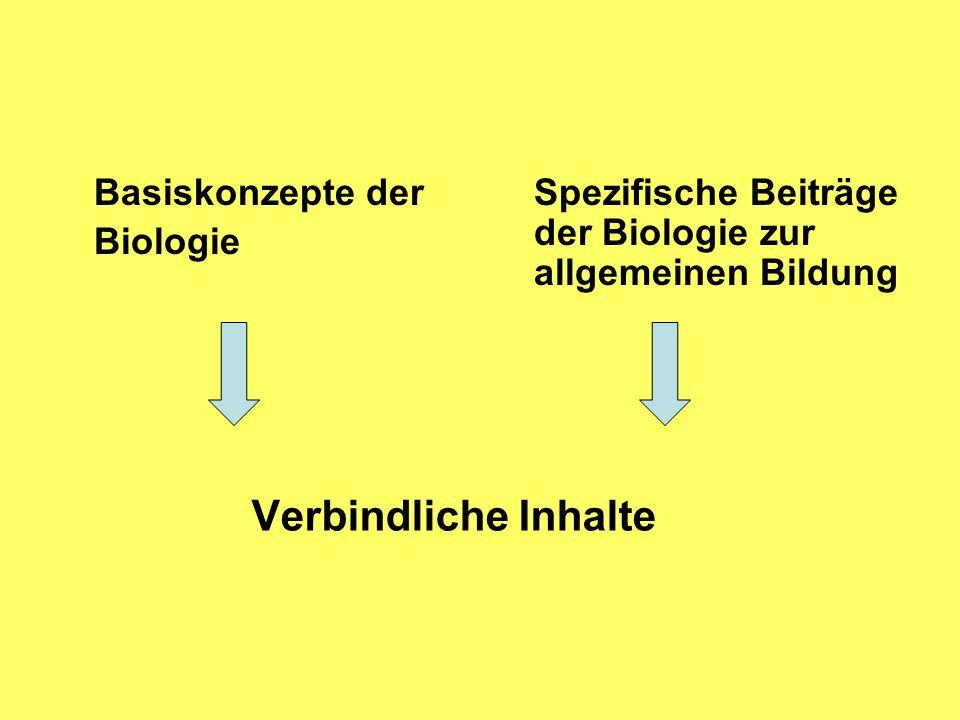 Verbindliche Inhalte Basiskonzepte der Biologie