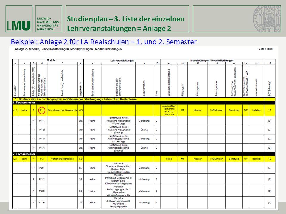 Studienplan – 3. Liste der einzelnen Lehrveranstaltungen = Anlage 2