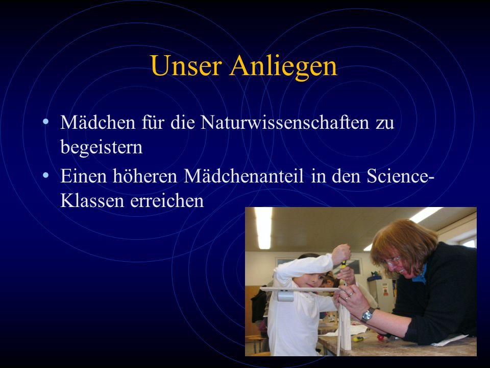 Unser Anliegen Mädchen für die Naturwissenschaften zu begeistern