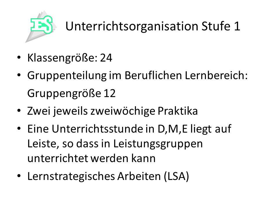 Unterrichtsorganisation Stufe 1