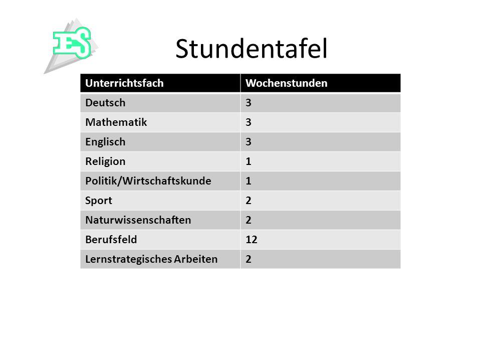 Stundentafel Unterrichtsfach Wochenstunden Deutsch 3 Mathematik