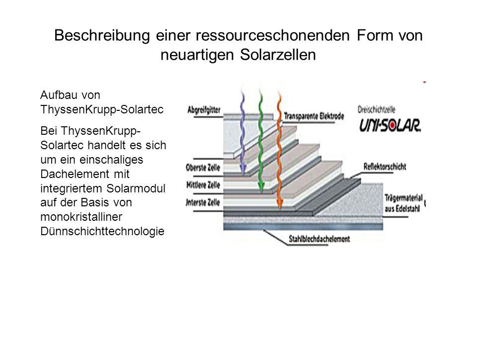 Beschreibung einer ressourceschonenden Form von neuartigen Solarzellen