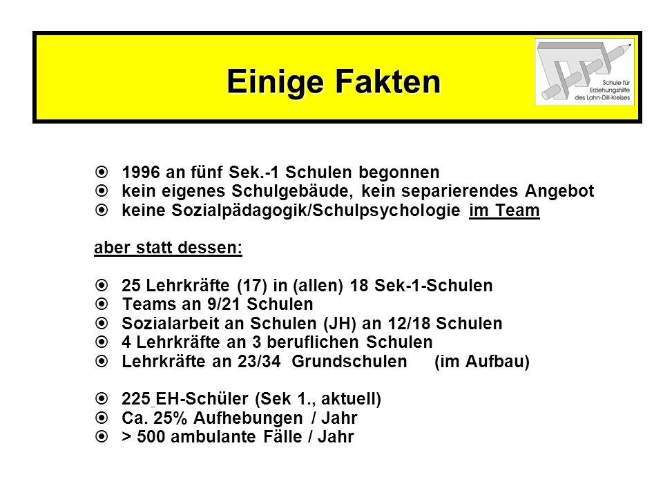 Einige Fakten 1996 an fünf Sek.-1 Schulen begonnen