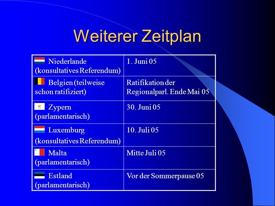Weiterer Zeitplan Niederlande (konsultatives Referendum) 1. Juni 05