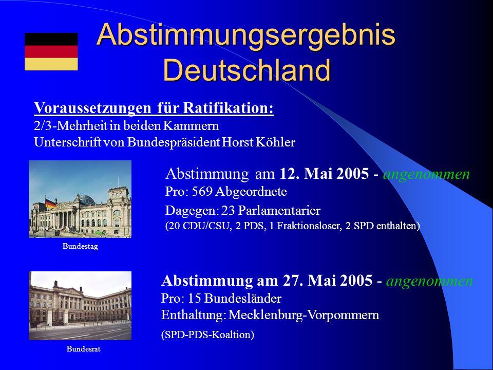 Abstimmungsergebnis Deutschland