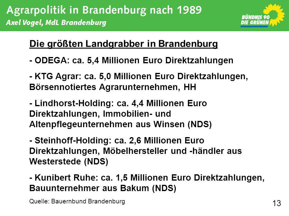 Die größten Landgrabber in Brandenburg