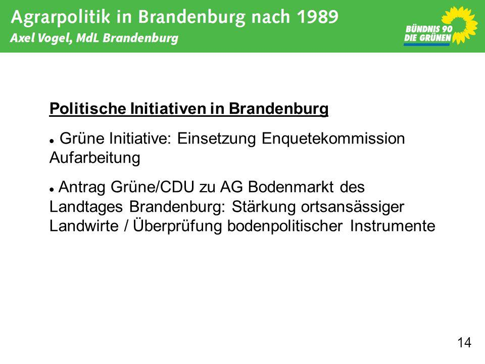 Politische Initiativen in Brandenburg