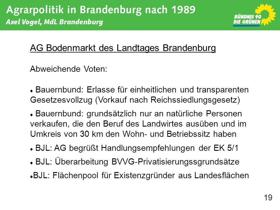 AG Bodenmarkt des Landtages Brandenburg