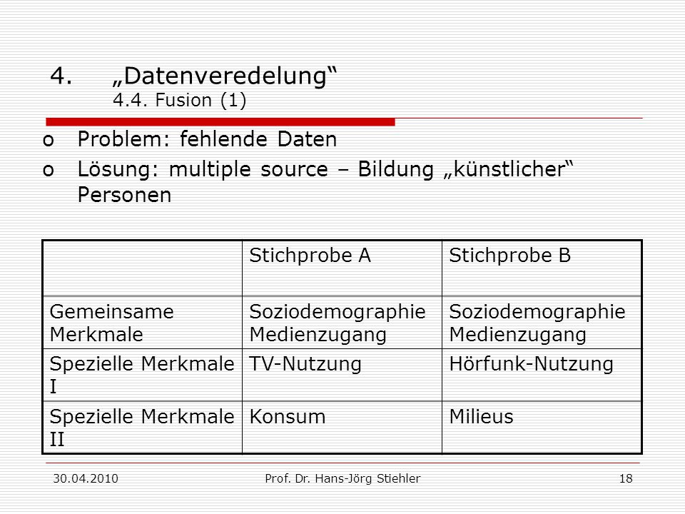 "4. ""Datenveredelung 4.4. Fusion (1)"
