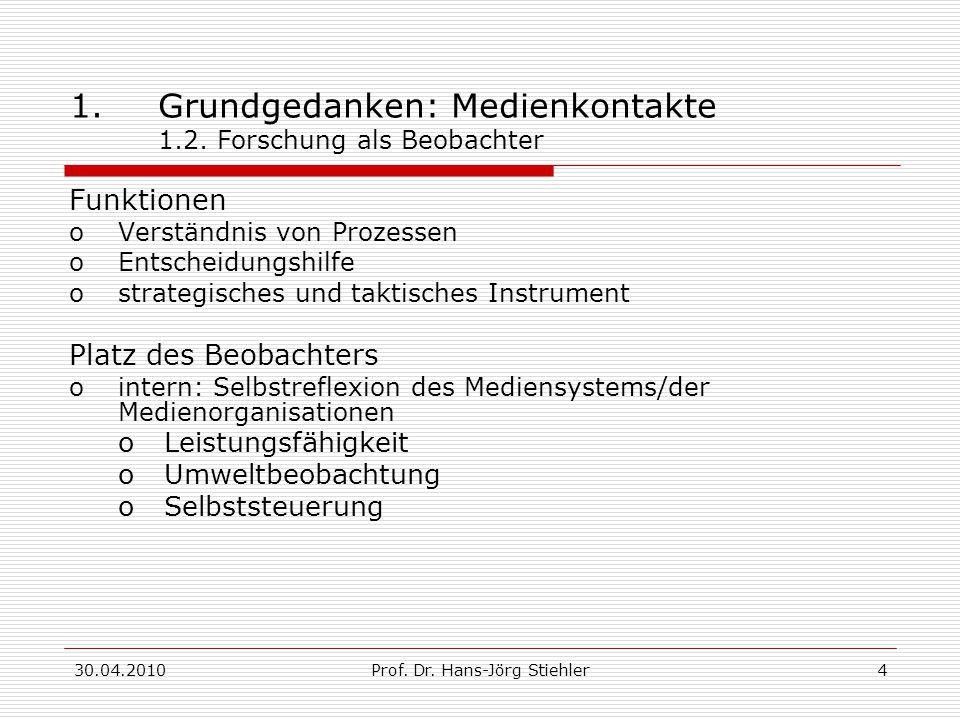 1. Grundgedanken: Medienkontakte 1.2. Forschung als Beobachter