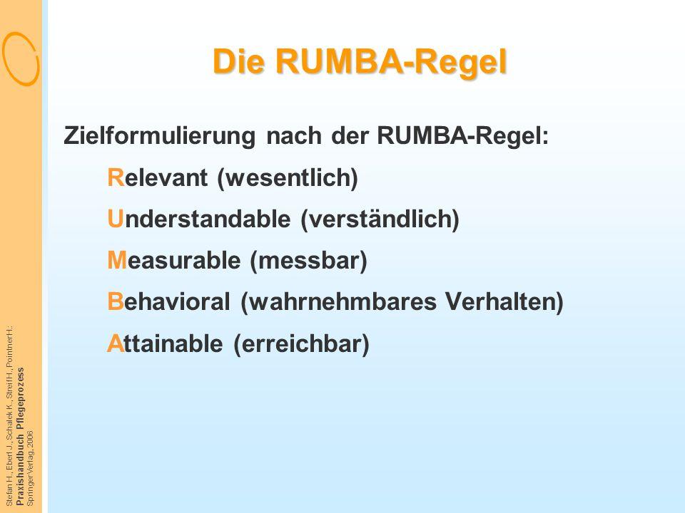 Die RUMBA-Regel Zielformulierung nach der RUMBA-Regel: