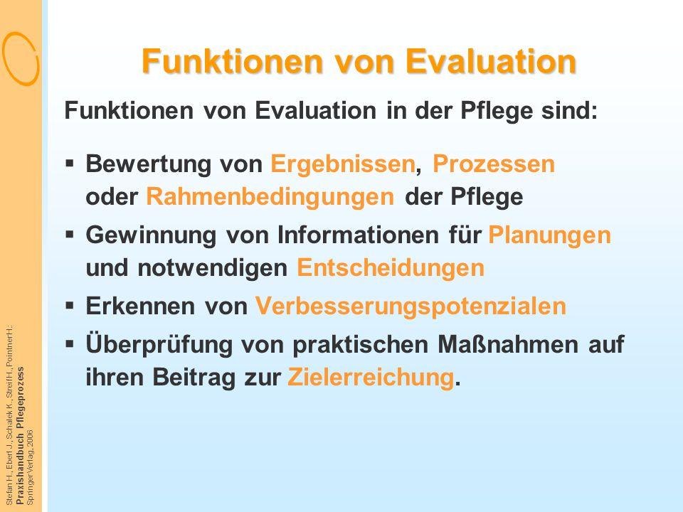 Funktionen von Evaluation